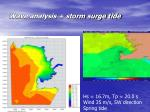 wave analysis storm surge tide