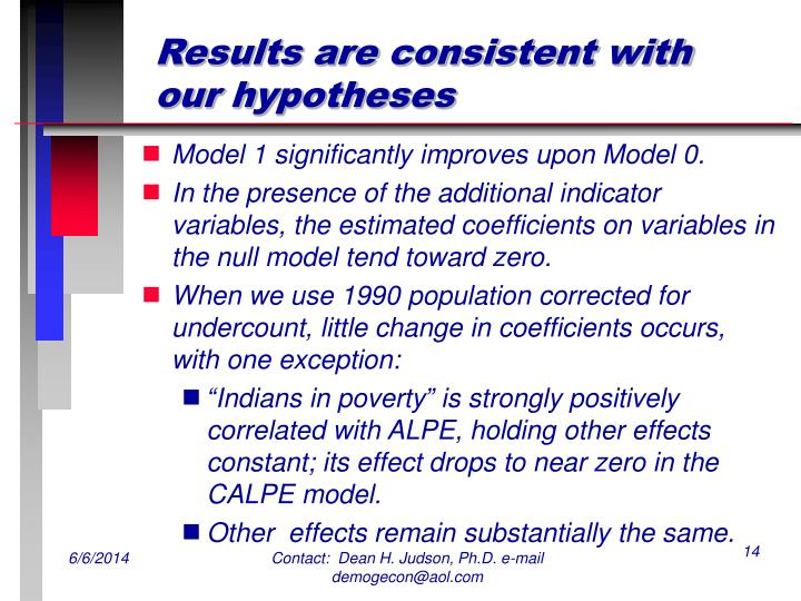 Results are consistent with our hypotheses