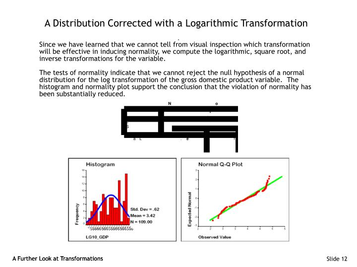 A Distribution Corrected with a Logarithmic Transformation