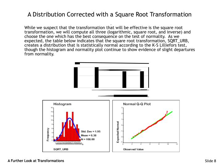 A Distribution Corrected with a Square Root Transformation