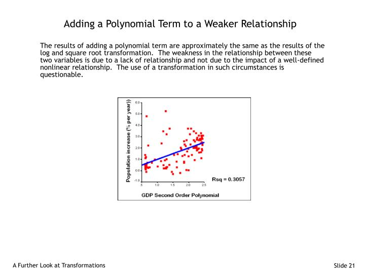 Adding a Polynomial Term to a Weaker Relationship