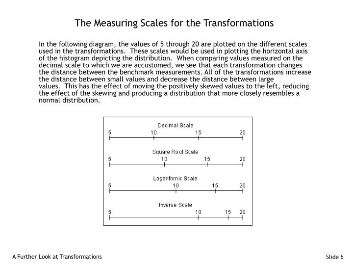 The Measuring Scales for the Transformations