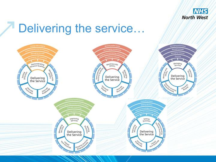 Delivering the service…