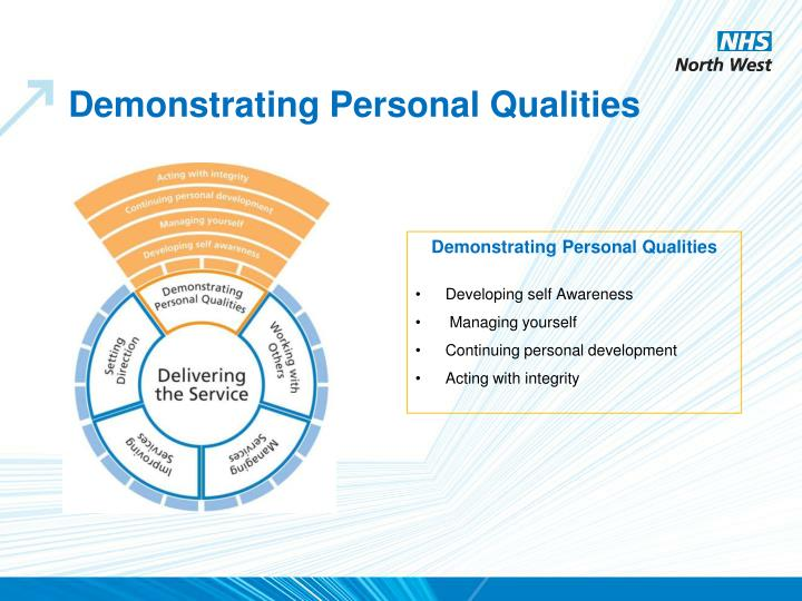 Demonstrating Personal Qualities