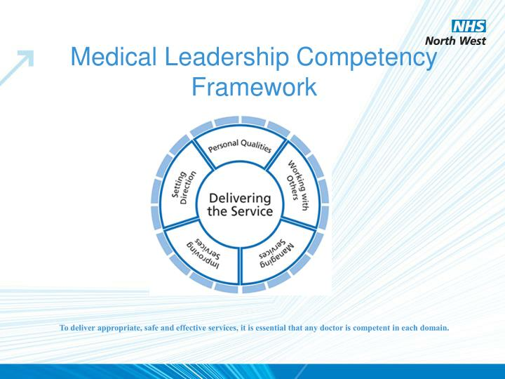 Medical Leadership Competency Framework