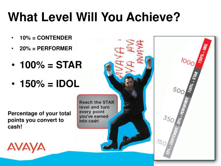 What Level Will You Achieve?