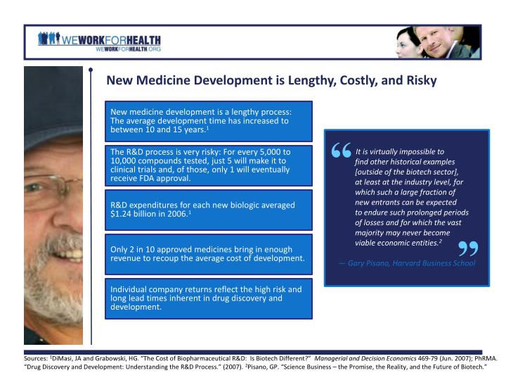 New Medicine Development is Lengthy, Costly, and Risky