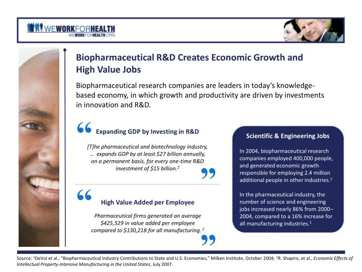 Biopharmaceutical R&D Creates Economic Growth and