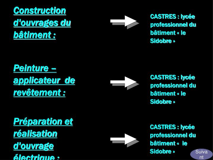 Construction d'ouvrages du bâtiment :