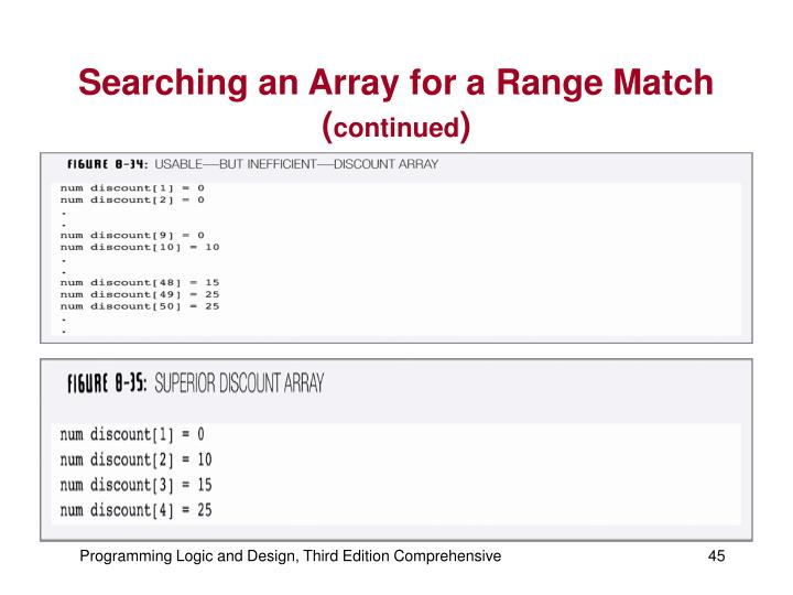 Searching an Array for a Range Match (