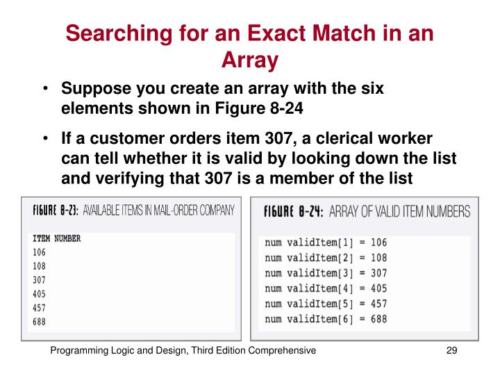 Searching for an Exact Match in an Array