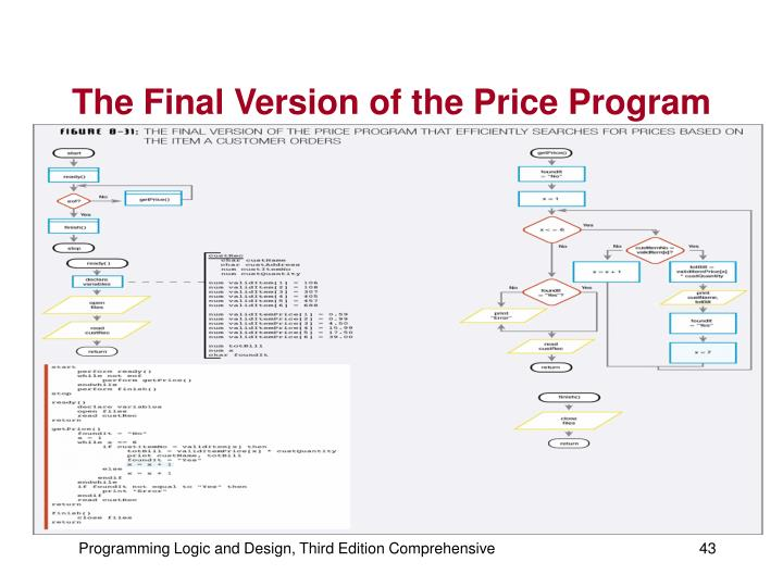 The Final Version of the Price Program