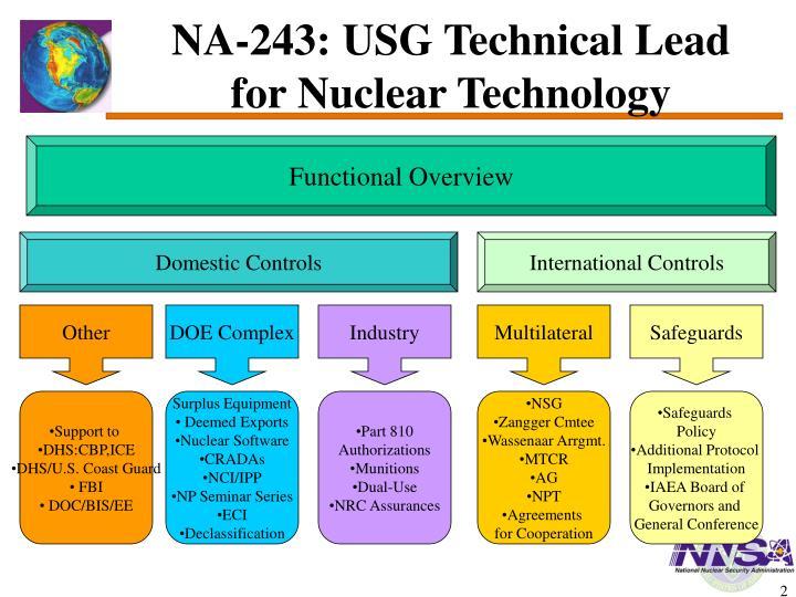 NA-243: USG Technical Lead for Nuclear Technology