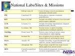 national labs sites missions