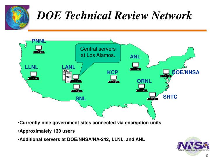 DOE Technical Review Network