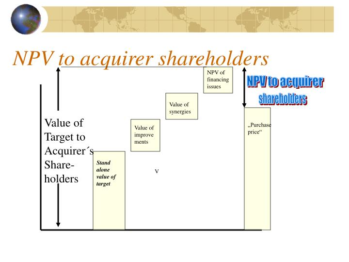 NPV to acquirer shareholders