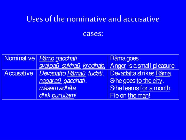 Uses of the nominative and accusative cases: