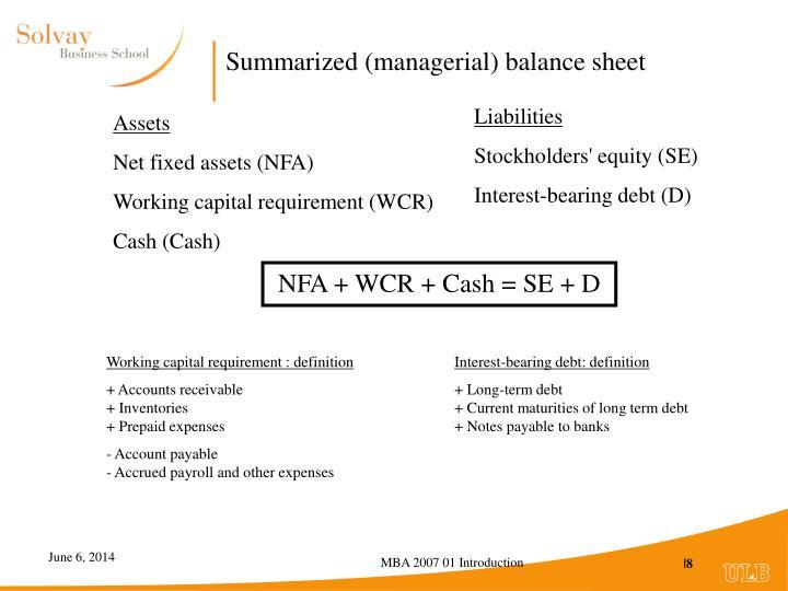 Summarized (managerial) balance sheet