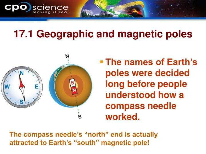 17.1 Geographic and magnetic poles