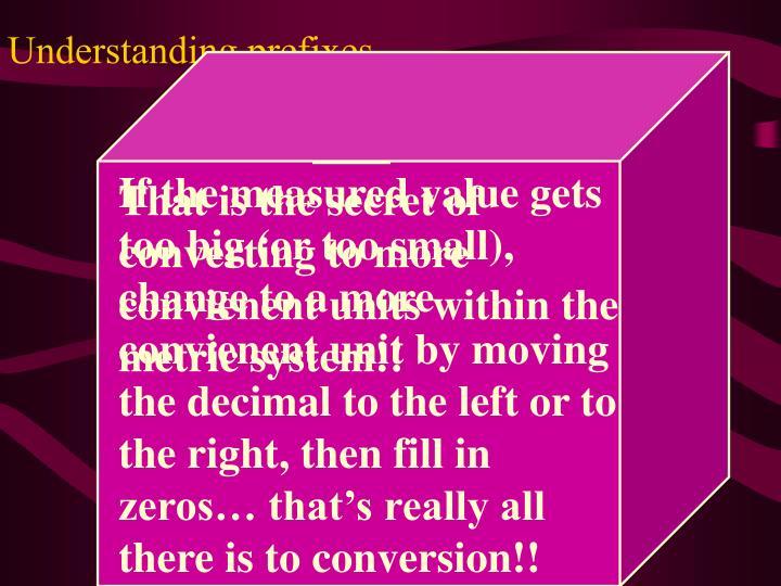 Understanding prefixes…