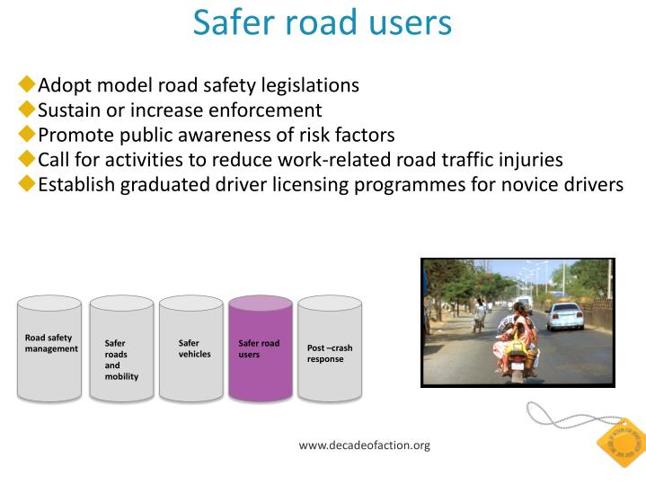 Safer road users