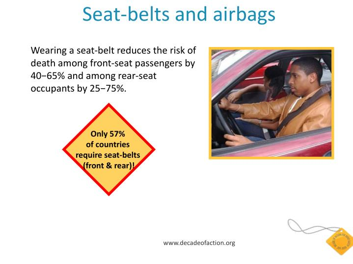 Seat-belts and airbags