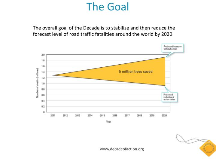 The overall goal of the Decade is to stabilize and then reduce the