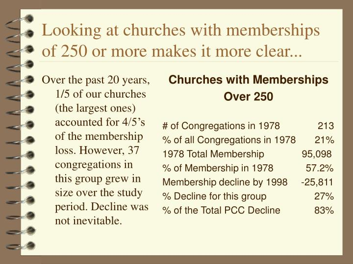 Over the past 20 years, 1/5 of our churches (the largest ones) accounted for 4/5's of the membership loss. However, 37 congregations in this group grew in size over the study period. Decline was not inevitable.