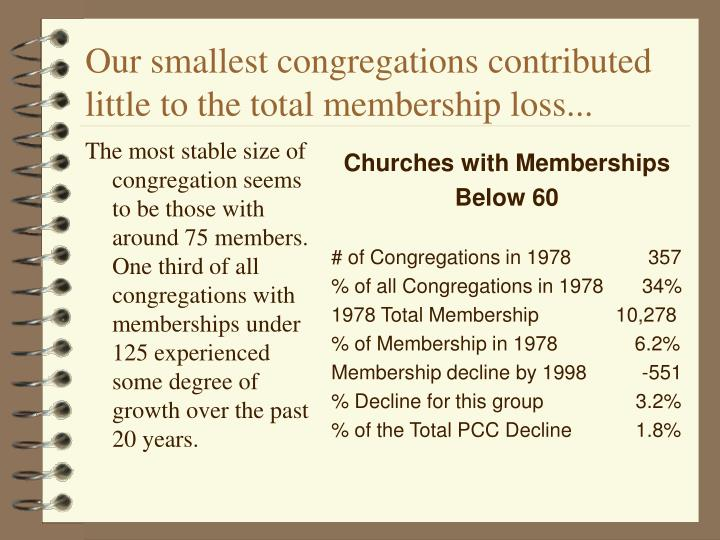 The most stable size of congregation seems to be those with around 75 members. One third of all congregations with memberships under 125 experienced some degree of growth over the past 20 years.