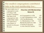 our smallest congregations contributed little to the total membership loss