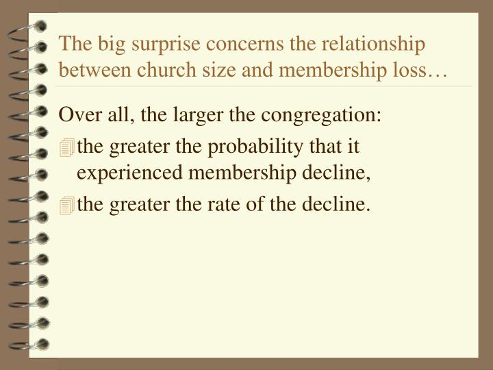 The big surprise concerns the relationship between church size and membership loss…