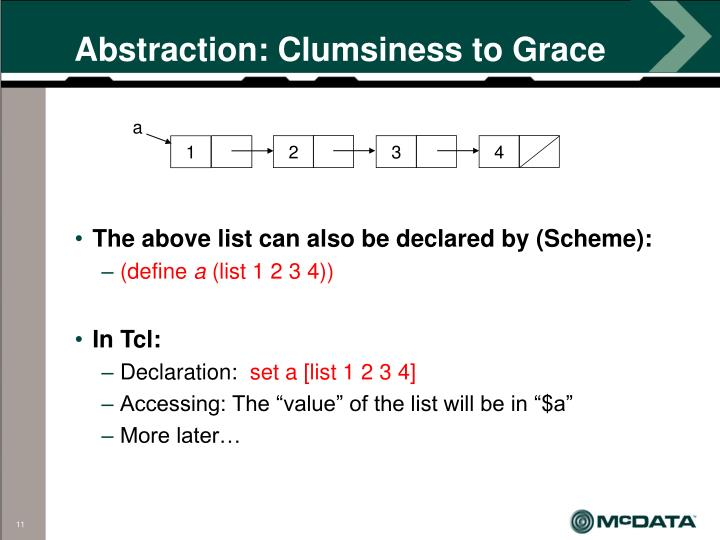 Abstraction: Clumsiness to Grace