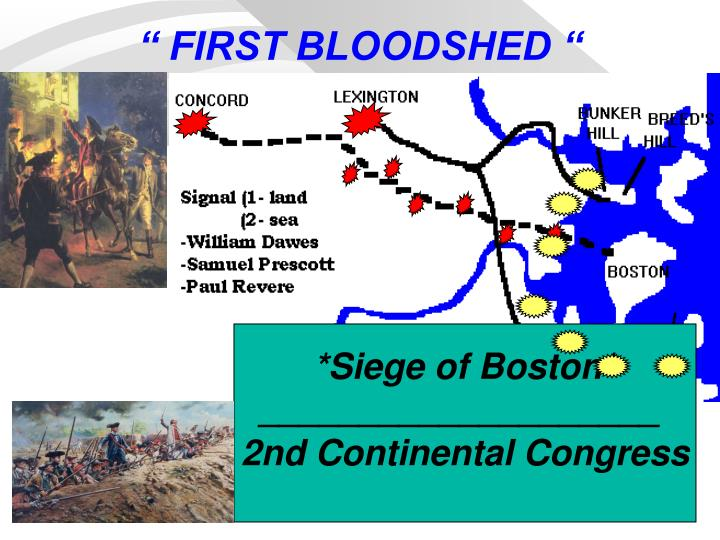 """"""" FIRST BLOODSHED """""""