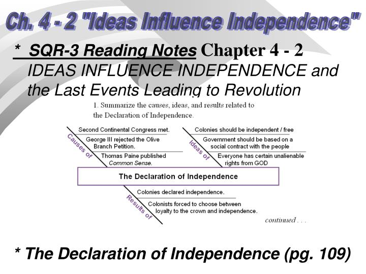 """Ch. 4 - 2 """"Ideas Influence Independence"""""""