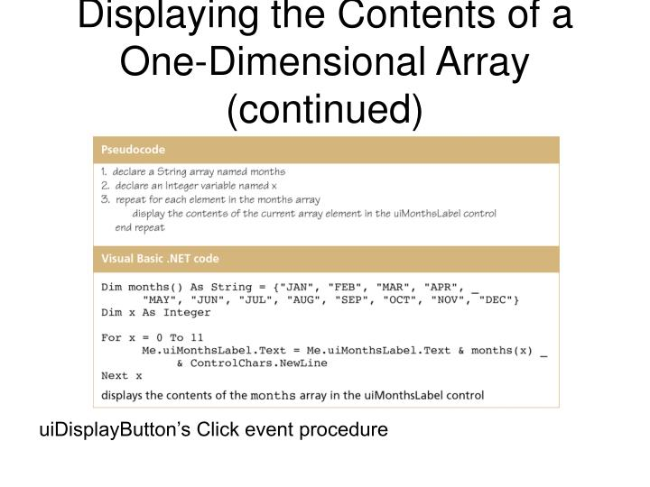 Displaying the Contents of a One-Dimensional Array (continued)