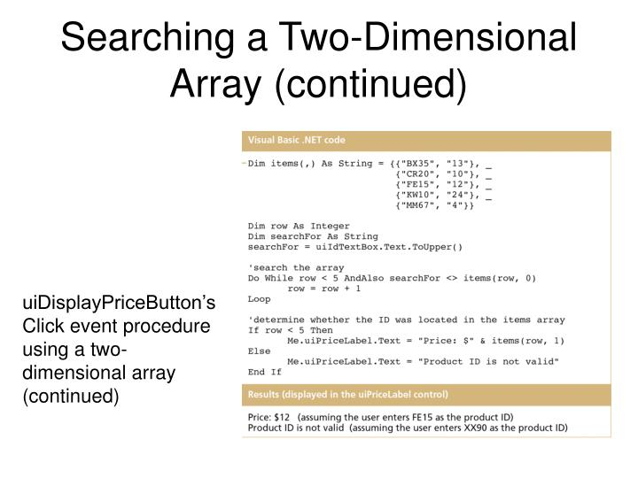 Searching a Two-Dimensional Array (continued)