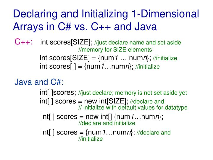 Declaring and Initializing 1-Dimensional Arrays in C# vs. C++ and Java