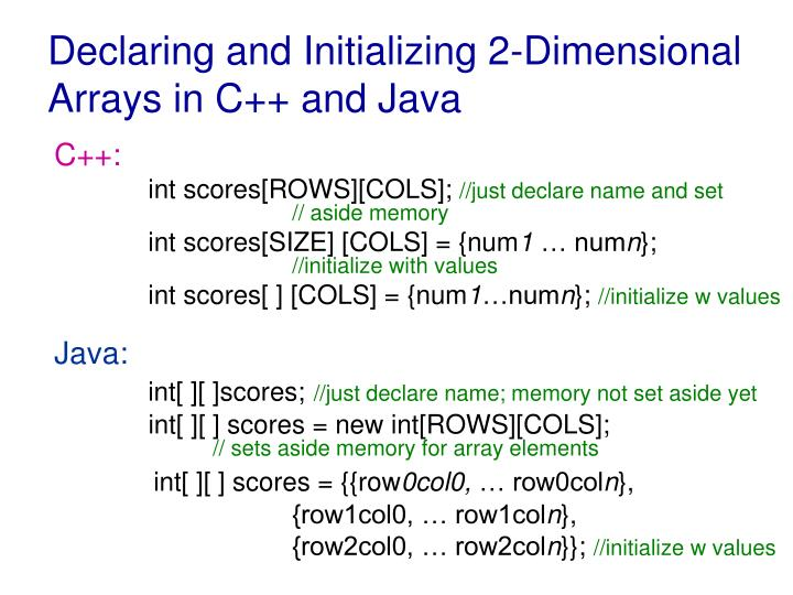 Declaring and Initializing 2-Dimensional Arrays in C++ and Java