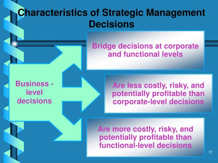 Business -level decisions