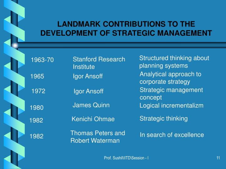 LANDMARK CONTRIBUTIONS TO THE DEVELOPMENT OF STRATEGIC MANAGEMENT