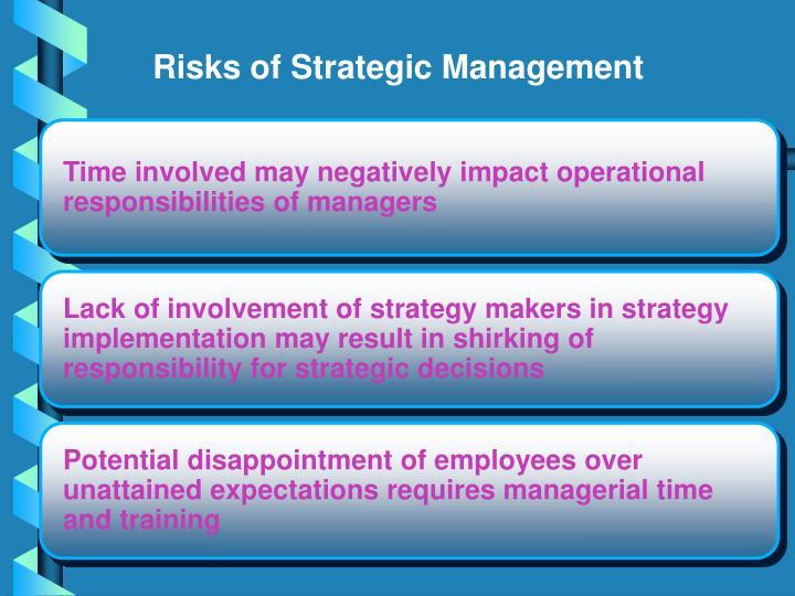 Risks of Strategic Management