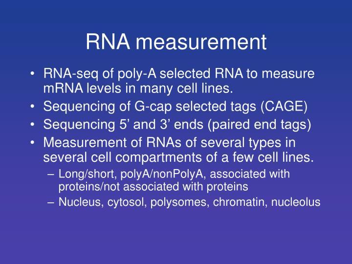 RNA measurement