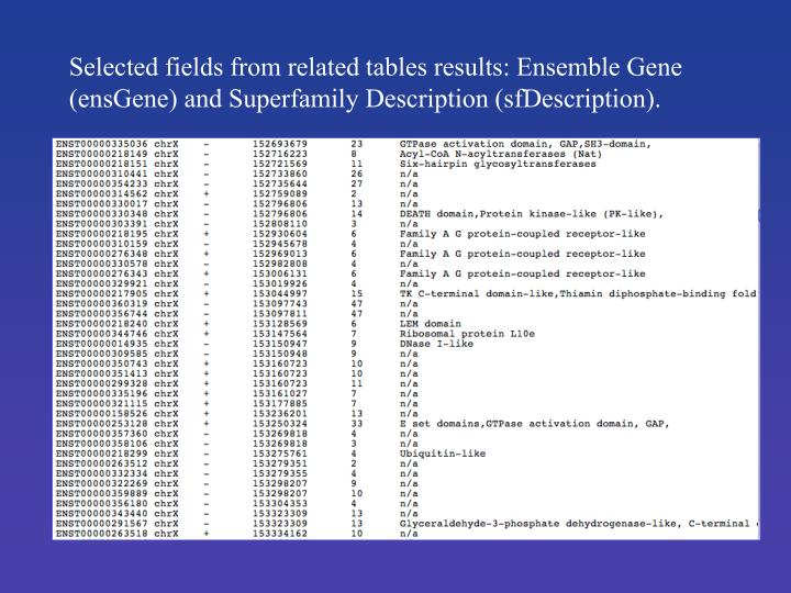 Selected fields from related tables results: Ensemble Gene (ensGene) and Superfamily Description (sfDescription).