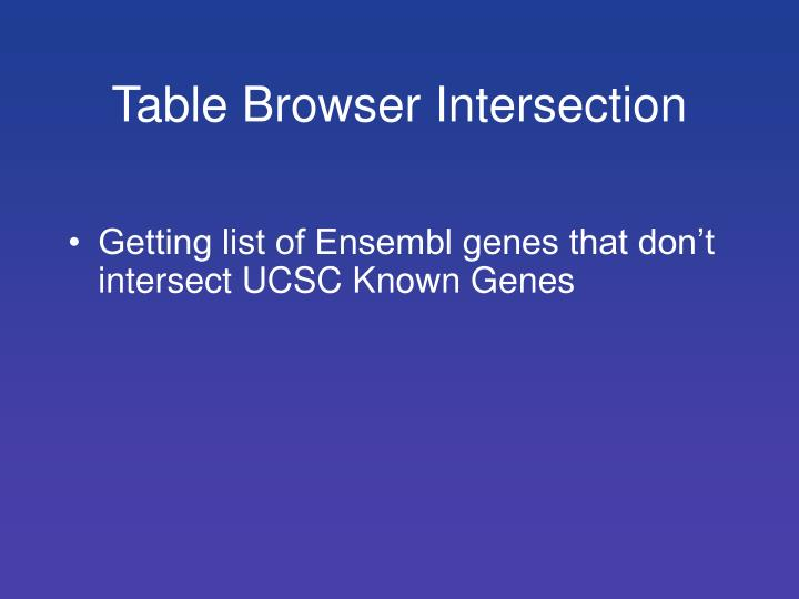 Table Browser Intersection