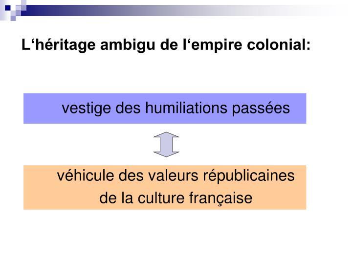 L'héritage ambigu de l'empire colonial: