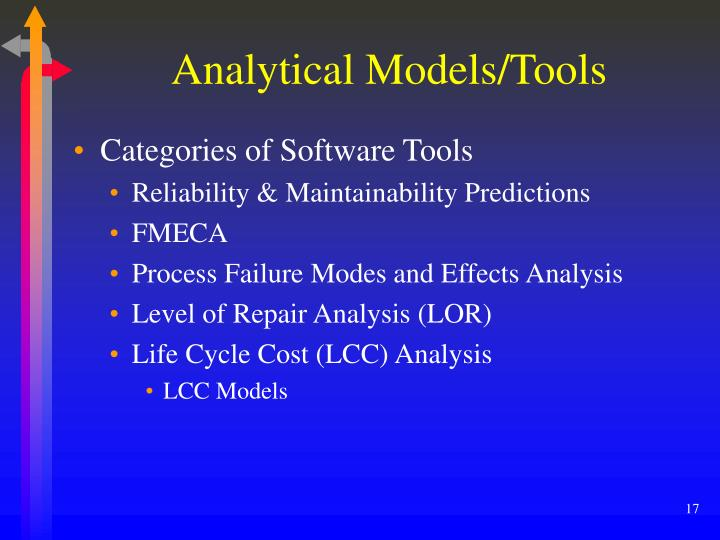 Analytical Models/Tools