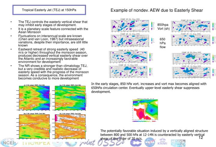 Example of nondev. AEW due to Easterly Shear