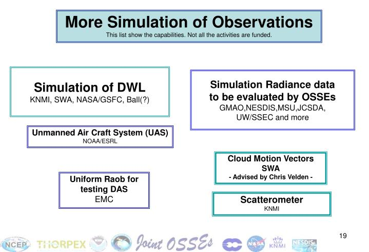 More Simulation of Observations