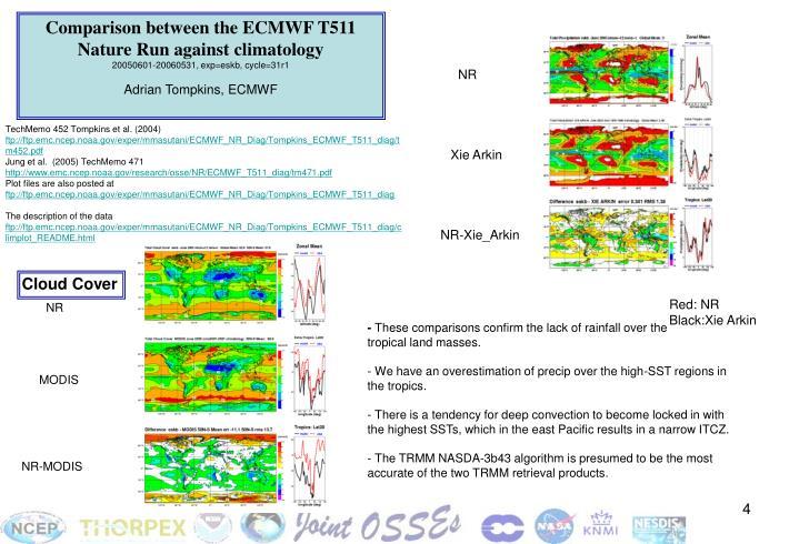 Comparison between the ECMWF T511 Nature Run against climatology