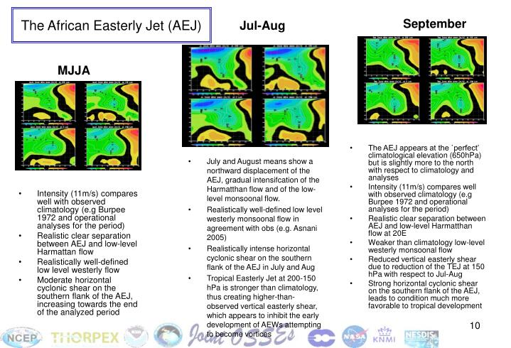 The African Easterly Jet (AEJ)